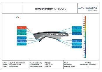 Отчет по контроль с помощью системы фотограмметрии AICON DPA